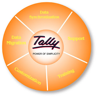 Tally 9 in Indian Languages