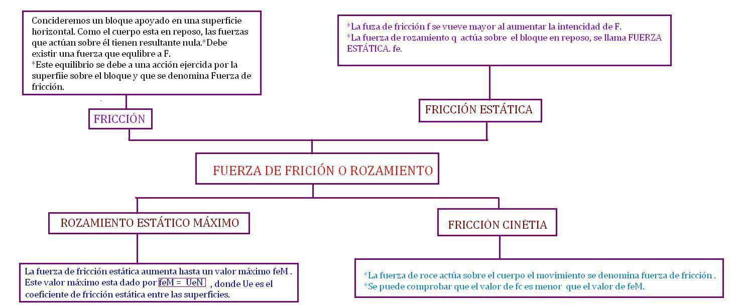 [=?ISO-8859-1?Q?ljt_FUERZA_DE_FRICCI=D3N_o_razamiento=2EJPG?=-719192]