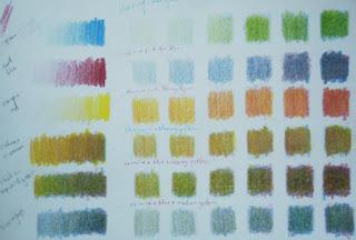 colour study in watercolour pencils
