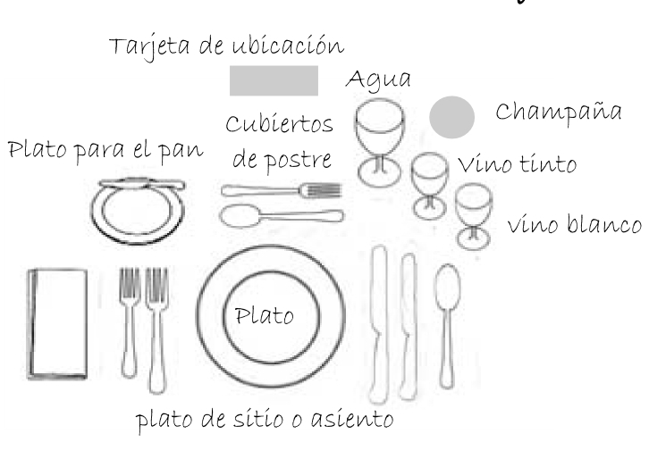 1000 images about comer 5 poner la mesa on pinterest for Como colocar los cubiertos en la mesa