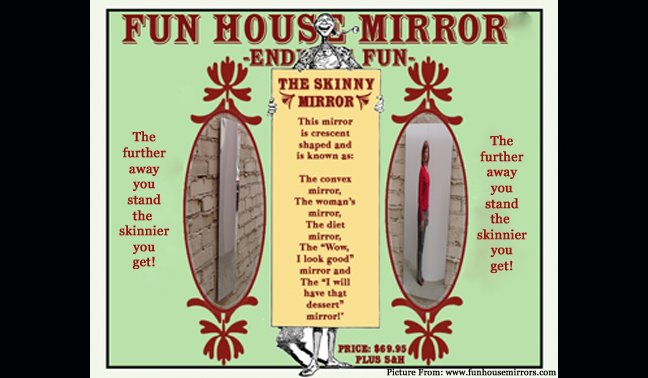 The Fun House Mirror