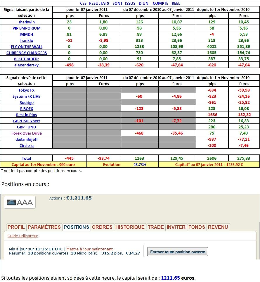 http://4.bp.blogspot.com/_PI14pVGifL4/TShN1LAYF9I/AAAAAAAAC0Y/MtS5aitvvFk/s1600/20110107a+Point+journ%25C3%25A9e+zulutrade.jpg