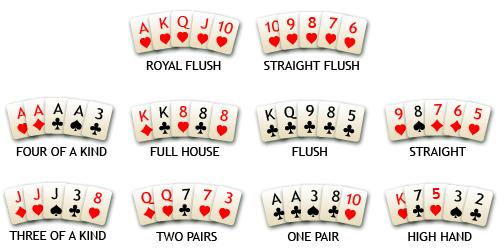 Poker rules full house vs full house pinks game