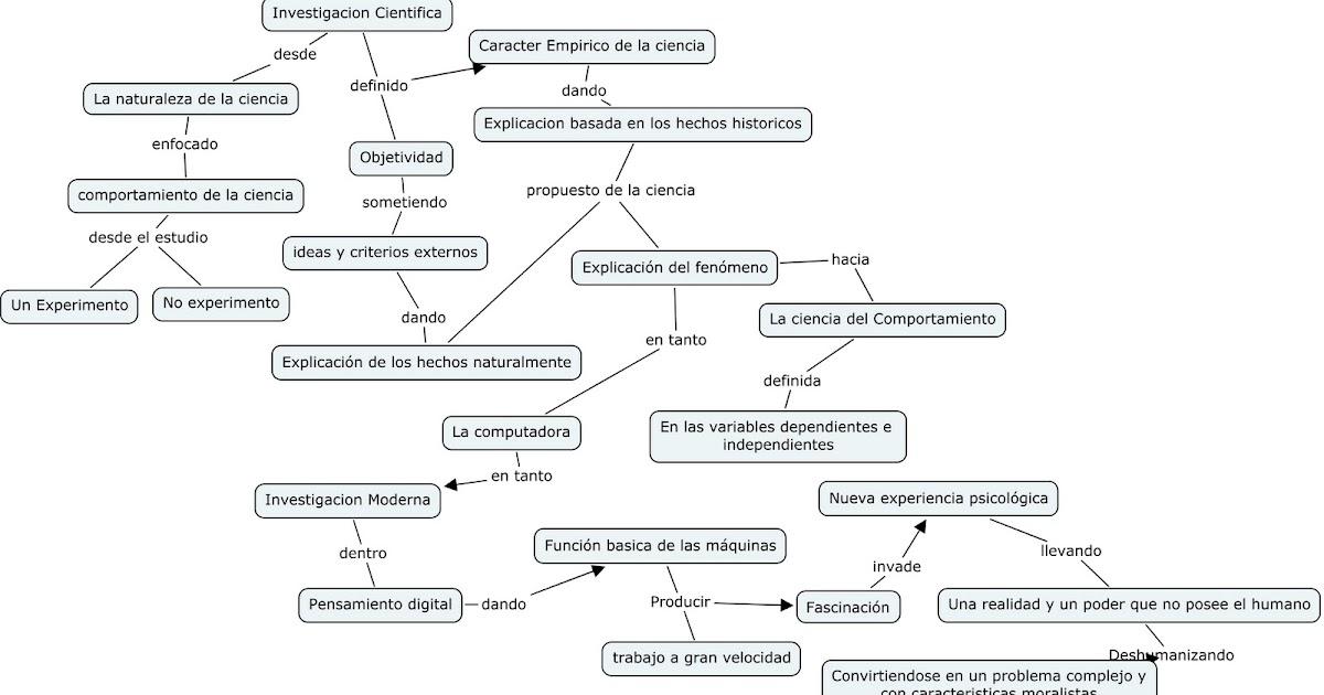 Competencias Pedagógicas en herramientas Web 2.0: ENFOQUE CONCEPTUAL ...