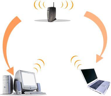 Permiso de internamiento de equipos de telecomunicaciones for Oficinas dhl peru