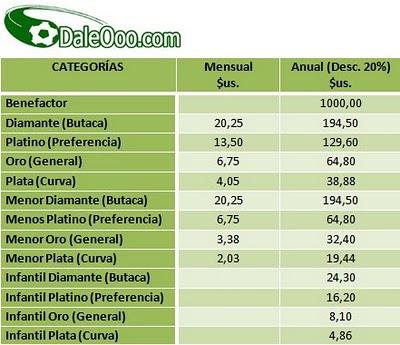 Club Oriente Petrolero - Como hacerse socio de Oriente Petrolero - Abonos 2011 - Oriente Petrolero