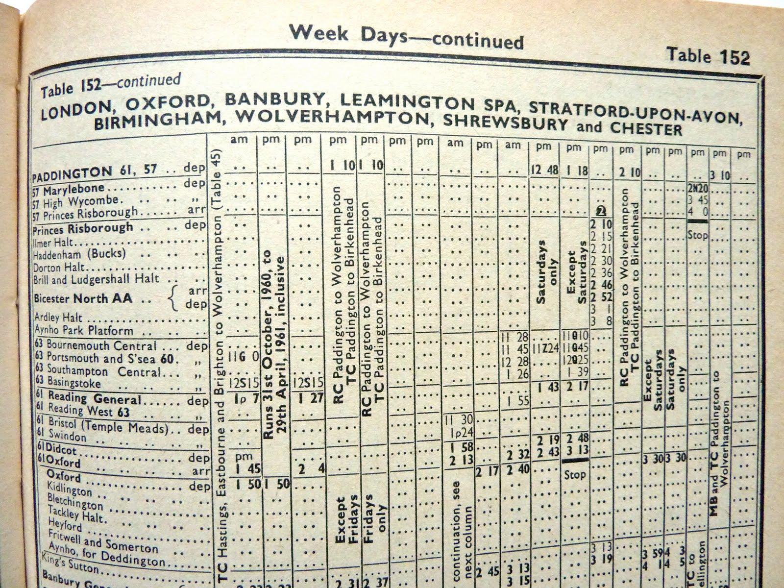 turning pages  british railways timetable