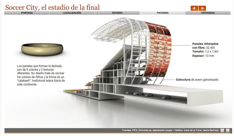 Arquitectura infograf a animaci n 3d estadio soccer city for Infografia arquitectura