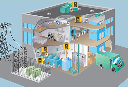 All About Mechatronics Engineering Hvac