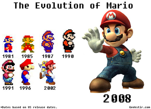 mario games. The Mario game series