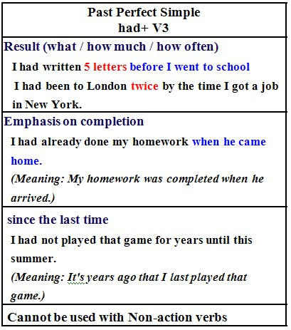 Passive reporting verbs exercises pdf