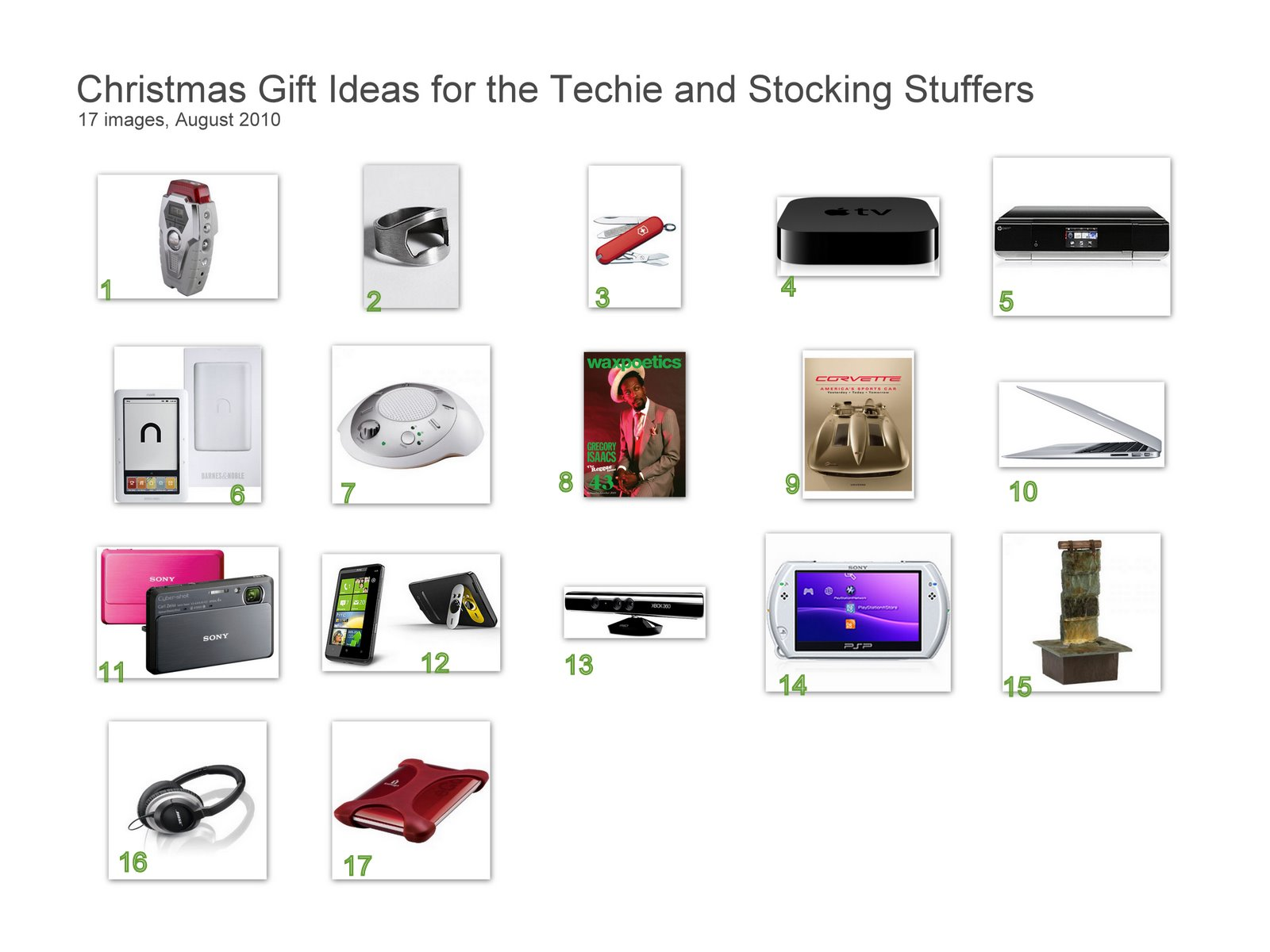 GIFT IDEAS FOR THE TECHIE AND A FEW STOCKING STUFFERS… | EVER WANTING