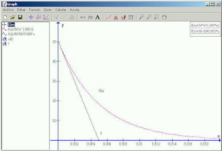 programas para graficar funciones matematicas - descargas