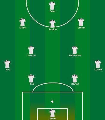 Tottenham Hotspur Formation, THBN