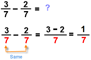Adding fractions same denominator worksheet tes