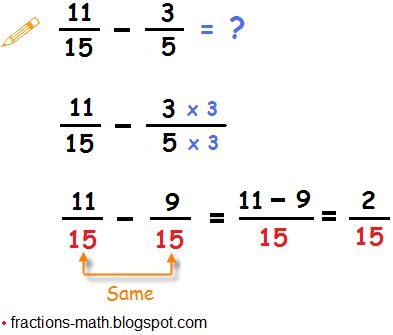 Fractions Fractions