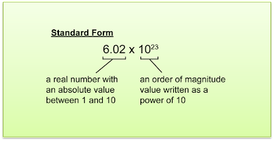 explain how to convert a number into scientific notation
