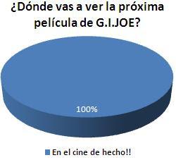 Resultados - Encuesta #9