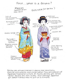 Maiko and Geiko
