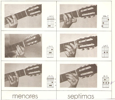 partituras para guitarra. Acordes para guitarra acustica