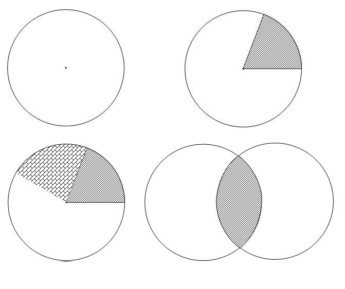 Analisis kkm atau membuat gambar garis bilangan atau diagram kartesius sbb ccuart Gallery