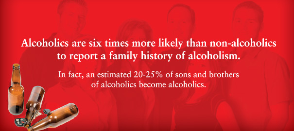 a history of alcohol use Other drinking considered hazardous is any use of alcohol by children, teens, by those with a personal or family history of alcohol dependence, women who are pregnant or breastfeeding, and use before or during situations requiring attention or skill (eg, driving.