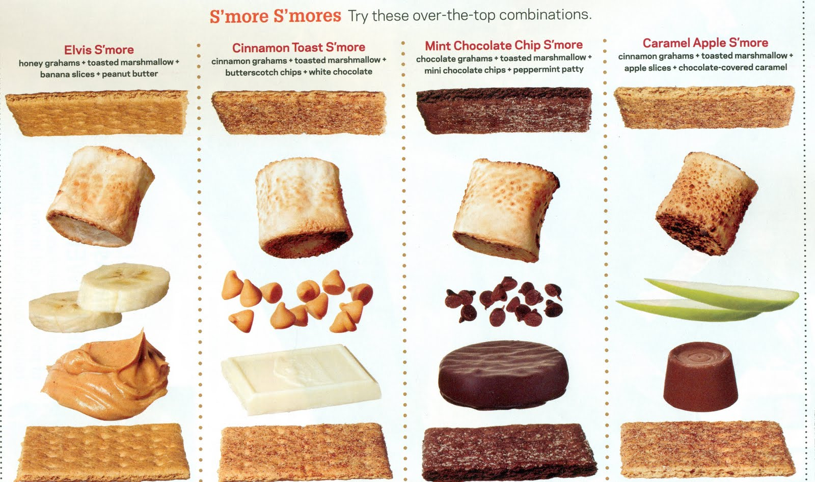 "Elvis S'Mores"": graham cracker, toasted marshmallow, banana slices ..."