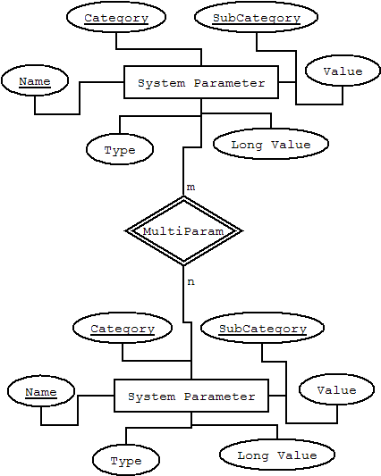 Roman agaev siebel common system parameters for Table 7 1 design parameters