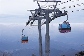 yongpyong ski resort korea