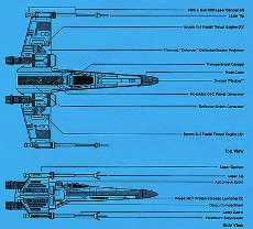Iz reloaded daily online refreshments star wars x wing and at vespertin made these mock up blueprints for the x wing starfighter and the at at walker from the star wars movies i wish he has them in poster sizes cause malvernweather Images