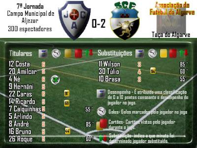 Aljezurense 0-2 Farense