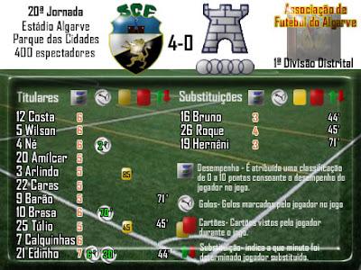 Farense 4-0 Padernense