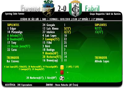 Ficha de jogo  Farense 2-0 Fabril