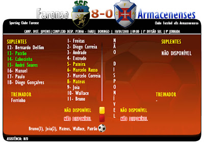Ficha de Jogo  Juvenis  Farense 8-0 Armacenenses