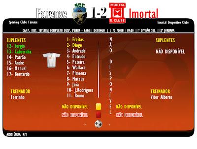 Ficha de Jogo | Farense 1-2 Imortal