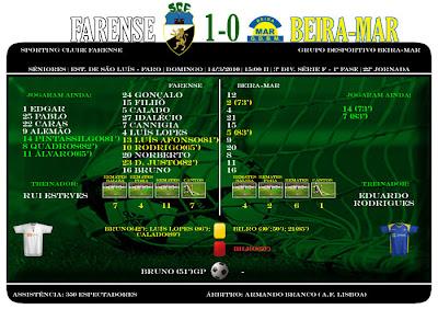 Farense 1-0 Beira-Mar Monte Gordo