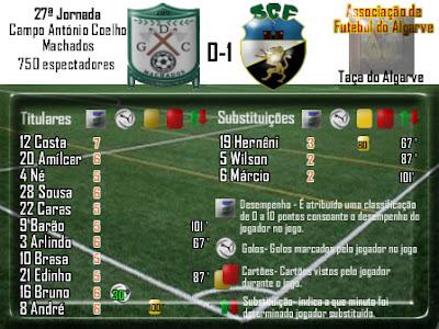 Machados 0-1 Farense