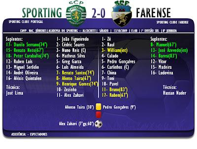 Ficha de Jogo  Sporting 2-0 Farense  Campeonato Nacional de Júniores