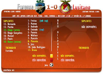 Campeonato Juvenis 1ª Divisão Algarve  Farense 1-0 Lusitano VRSA