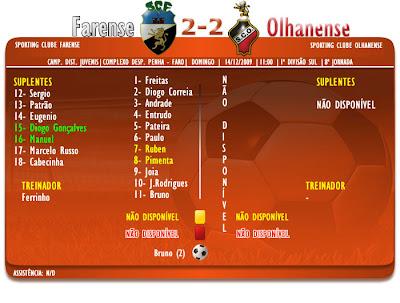 Juvenis  Farense 2-2 Olhanense