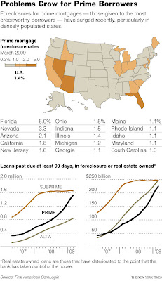 map of foreclosure rates