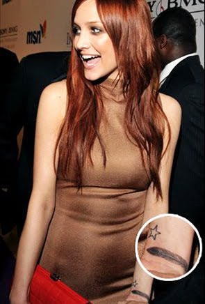 Tags : Celebrity wrist tattoos, female celebrity wrist tattoos