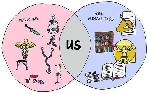 humanidades etica: