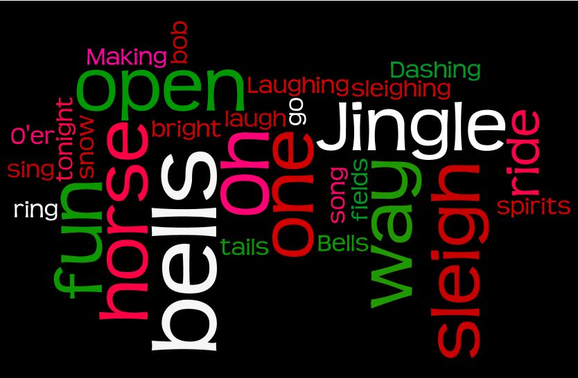 Digital tools for teachers word cloud christmas card ideas maxwellsz