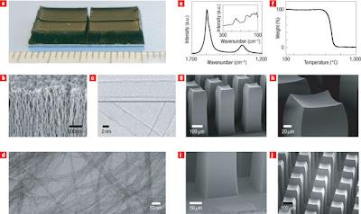 Çift katmanlı karbon nanotüpler