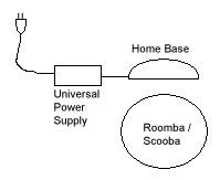 irobot roomba model 17062 manual