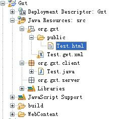 Extjs-Gwt project Explorer structure and Example