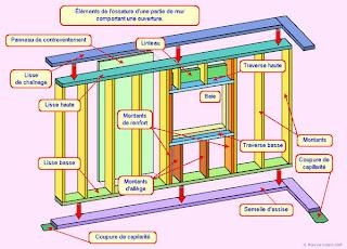 comment fixer une ossature bois un solivage sur plots 22 messages. Black Bedroom Furniture Sets. Home Design Ideas