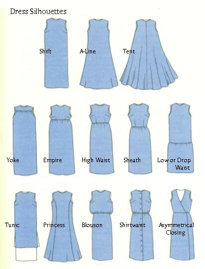 Some of my personal favorite dress styles are featured in this chart
