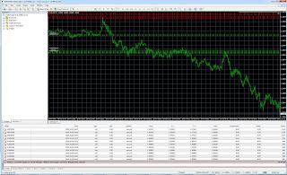 Manual Trading (Part 2)